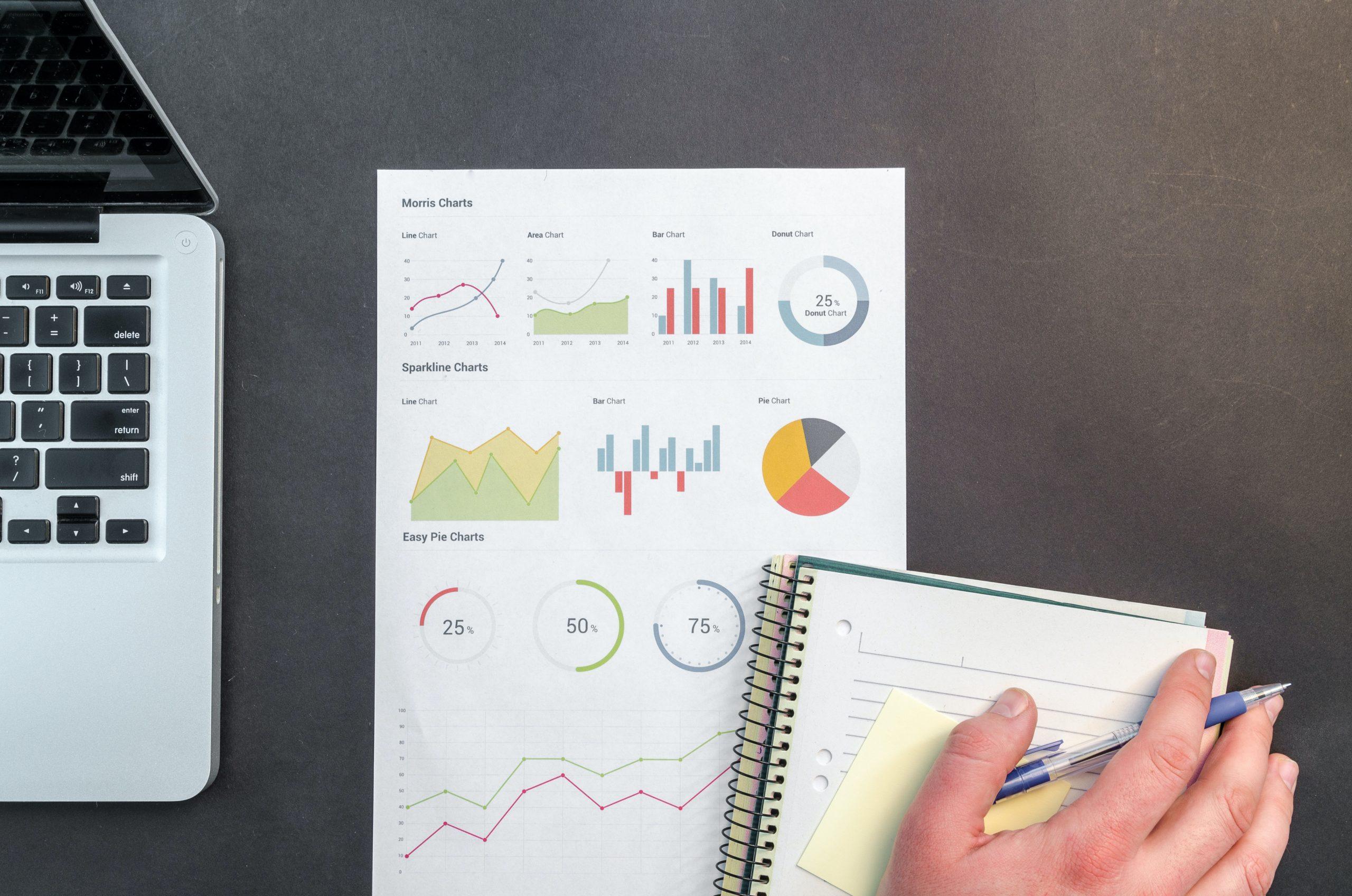 Is marketing cruciaal voor bedrijven?